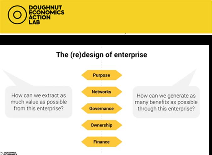 Propósito_Doughnut Economics Action Lab