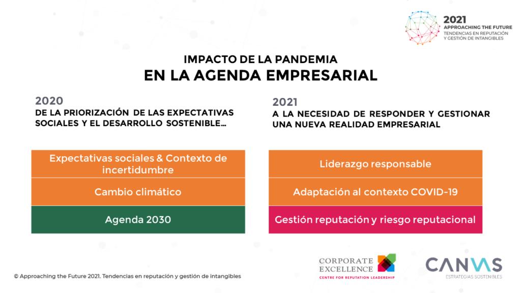 Liderazgo responsable_Agenda tras la pandemia